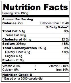 Kale-Walnut Pesto Nutrition