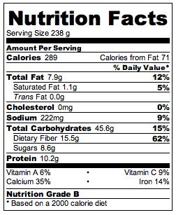 Vegan Chocolate Peppermint Cookie Pancakes Nutrition