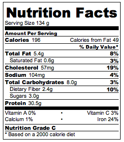 PB Chicken Nugget Nutrition Facts