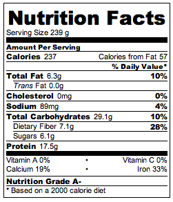 Greek Yogurt Pancakes Nutrition Facts