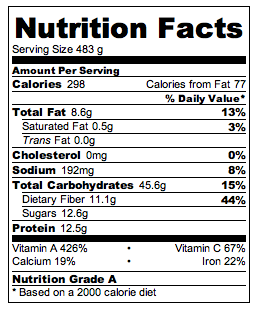 Sweet Potato Soup Nutrition Facts