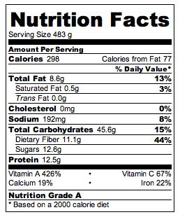 Sweet Potato Soup Nutrition Facts